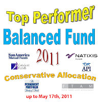 Top Performer Conservative Allocation Mutual Funds 2011