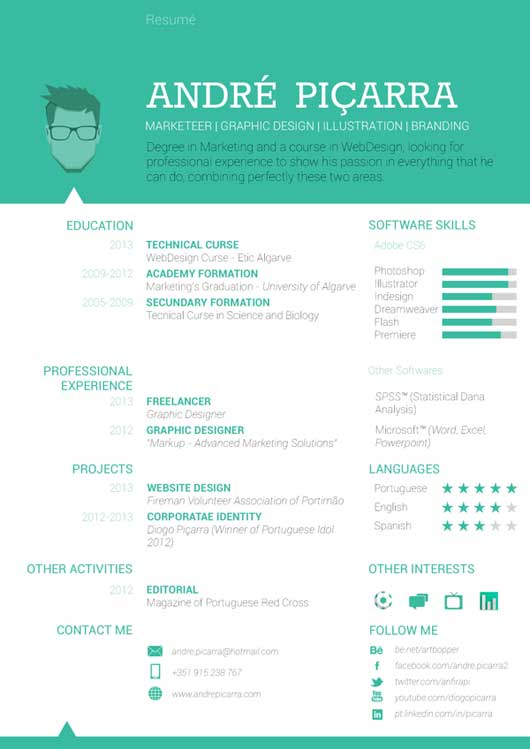 design your resume to attract the hr jayce o yesta