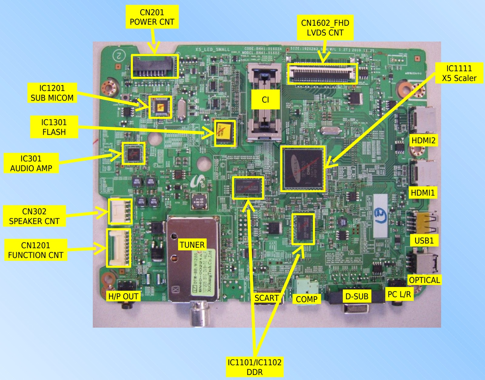 Samsung Tv Circuit Board Diagram