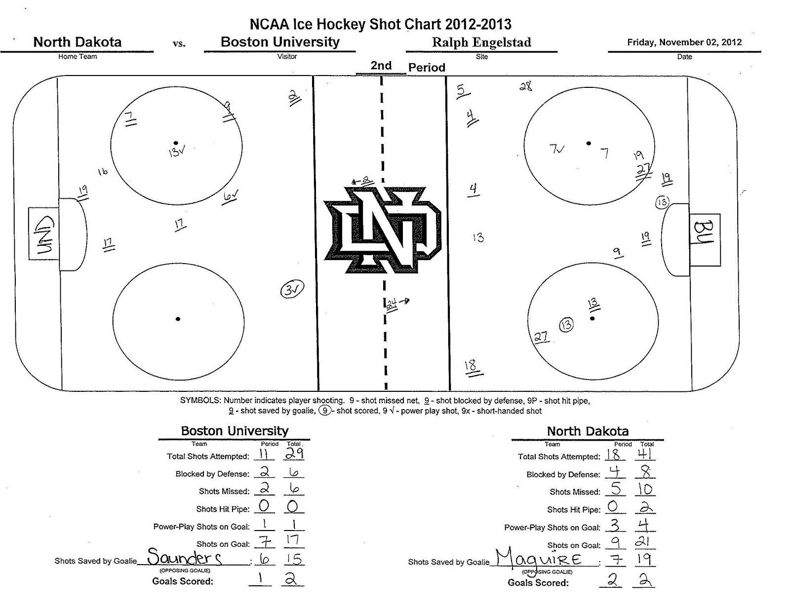 Beautiful Hockey Drill Template Pictures Inspiration - Entry Level ...