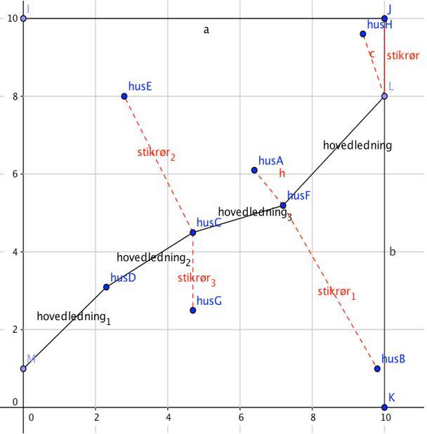 matematikkens dag matematik på spil