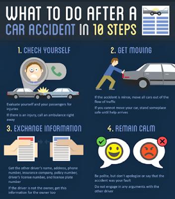tips ketika kemalangan jalanraya