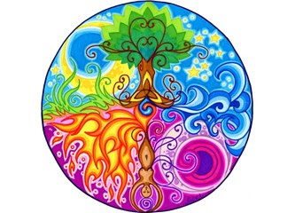 Mandala Bunte Therapiemethoden Free Mandala Download