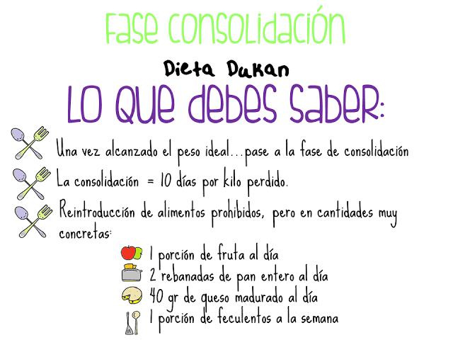 Y ahora qu como pierre dukan y su dieta milagro - Dieta dukan alimentos prohibidos ...