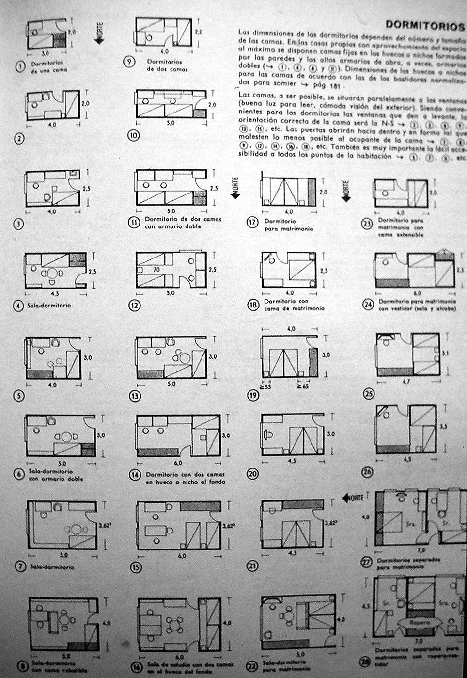Peque as lecciones de dise o marzo 2012 for Tipos de cocina arquitectura