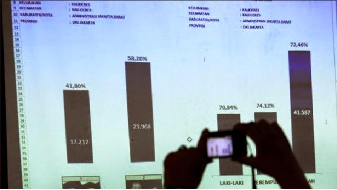 Gotong Royong Kawal Pemilu Lewat Web 2.0