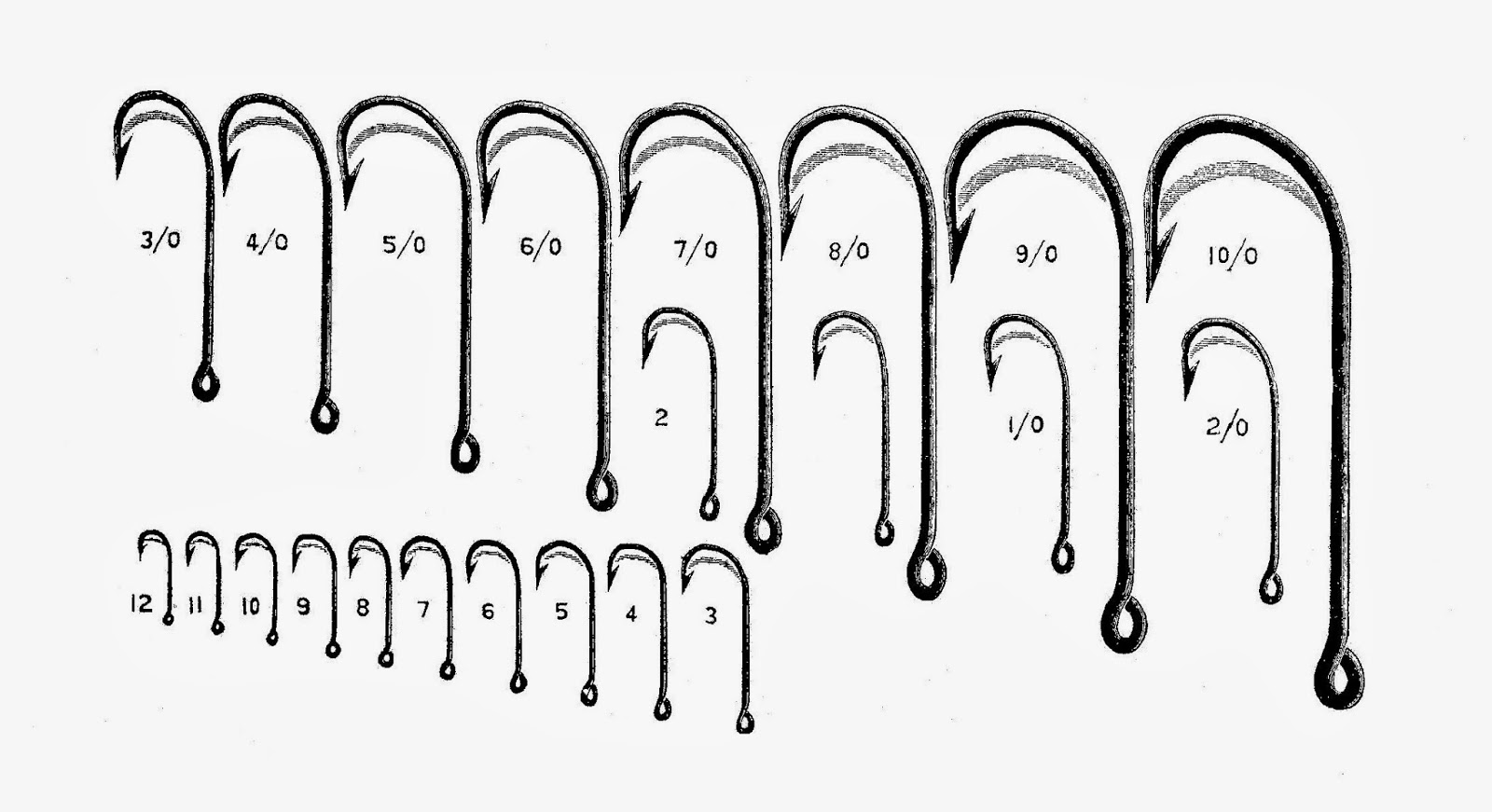 Fishing hooks actual size related keywords fishing hooks for Fishing hook size chart actual size