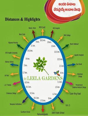 Leela Gardens Gannavaram Plots