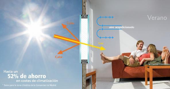 Maringlass aluminio vidrio control solar con el mejor - El mejor aislante termico ...