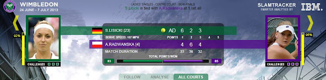 Wimbledon Slamtracker also monitors sentiment