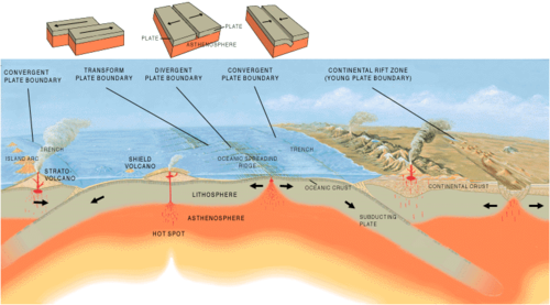 a look at the mid continent earthquakes and their effects on concrete structures The nature of earth: an introduction to geology  groundwater, rock deformation and geologic structures, earthquakes, mountains, and the economic geology of coal .
