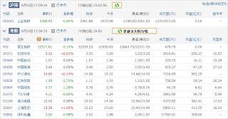 中国株コバンザメ投資ウォッチ銘柄watch20130816