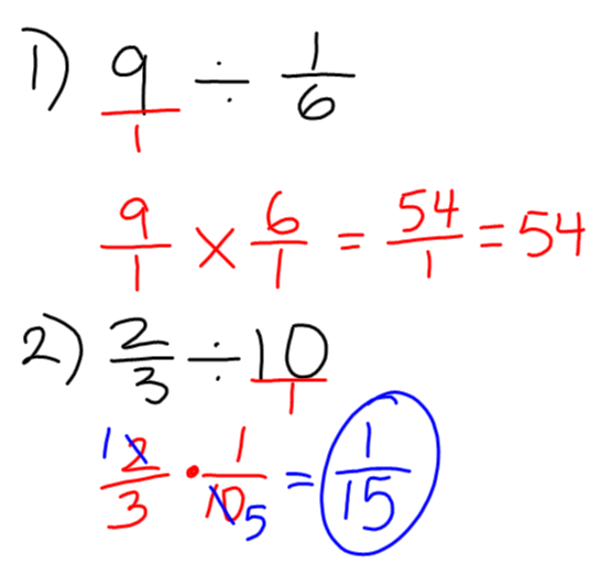 Miss Kahrimanis's Blog: Dividing Fractions