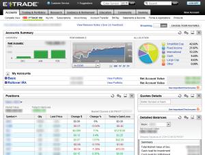 Free online options trading simulator