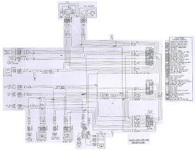 Diagram On Wiring: 1981 Chevrolet Camaro Wiring DiagramDiagram On Wiring - blogger