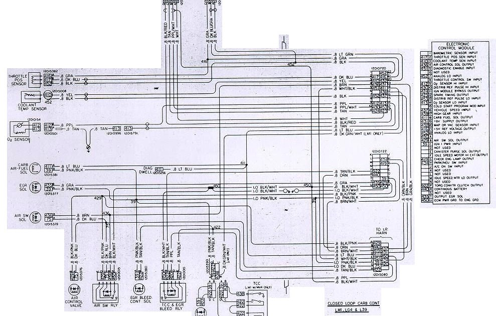 1981 Chevrolet Camaro Wiring Diagram