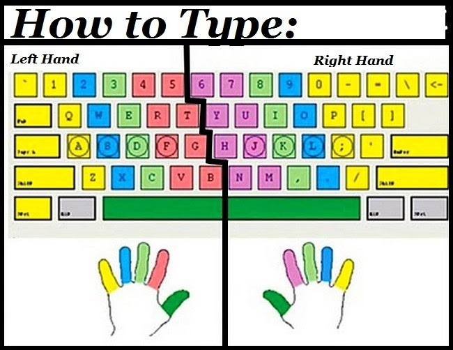 Learn english computer typing