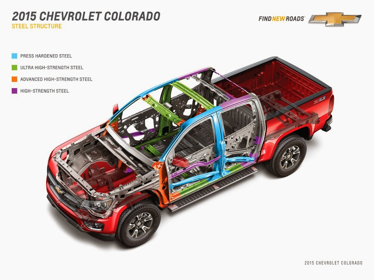 2015 Chevrolet Colorado Slims Down