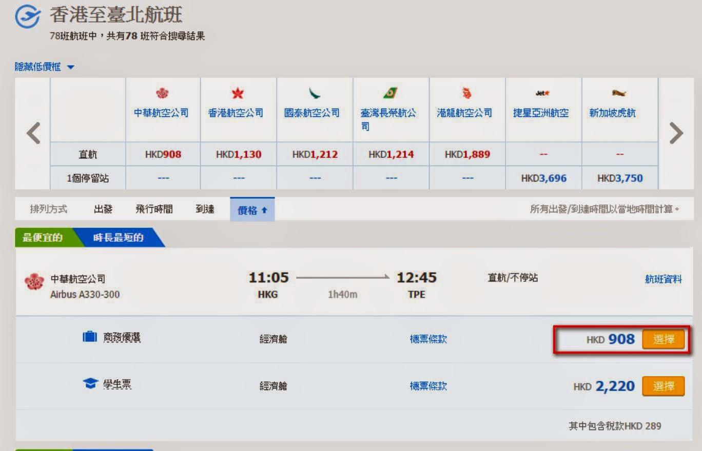 中華航空,香港往返 台北 、 台南 、 高雄 $699起(連稅$908),4至6月出發。