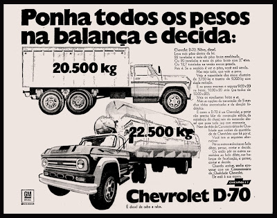 Anos 70; história da década de 70; Brazil in the 70s; Brazilian advertising cars in the 70s