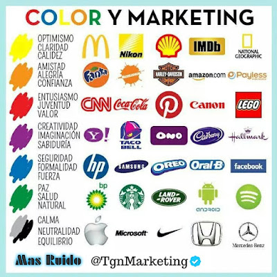 Colores y Marketing, que transmiten los colores