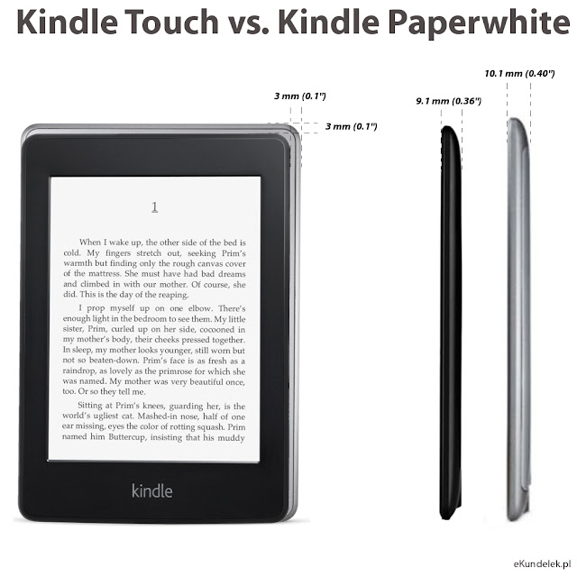 reading research papers on kindle touch Good question i have a kindle touch and before buying it i also thought i could  use it to read research articles but no it's very inconvenient to read research.