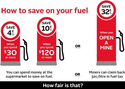 ACF graphic illustrating the taxpayer-funded fuel discount given to mining companies
