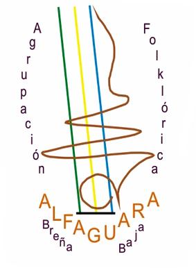 Agrupación Folklórica ALFAGUARA
