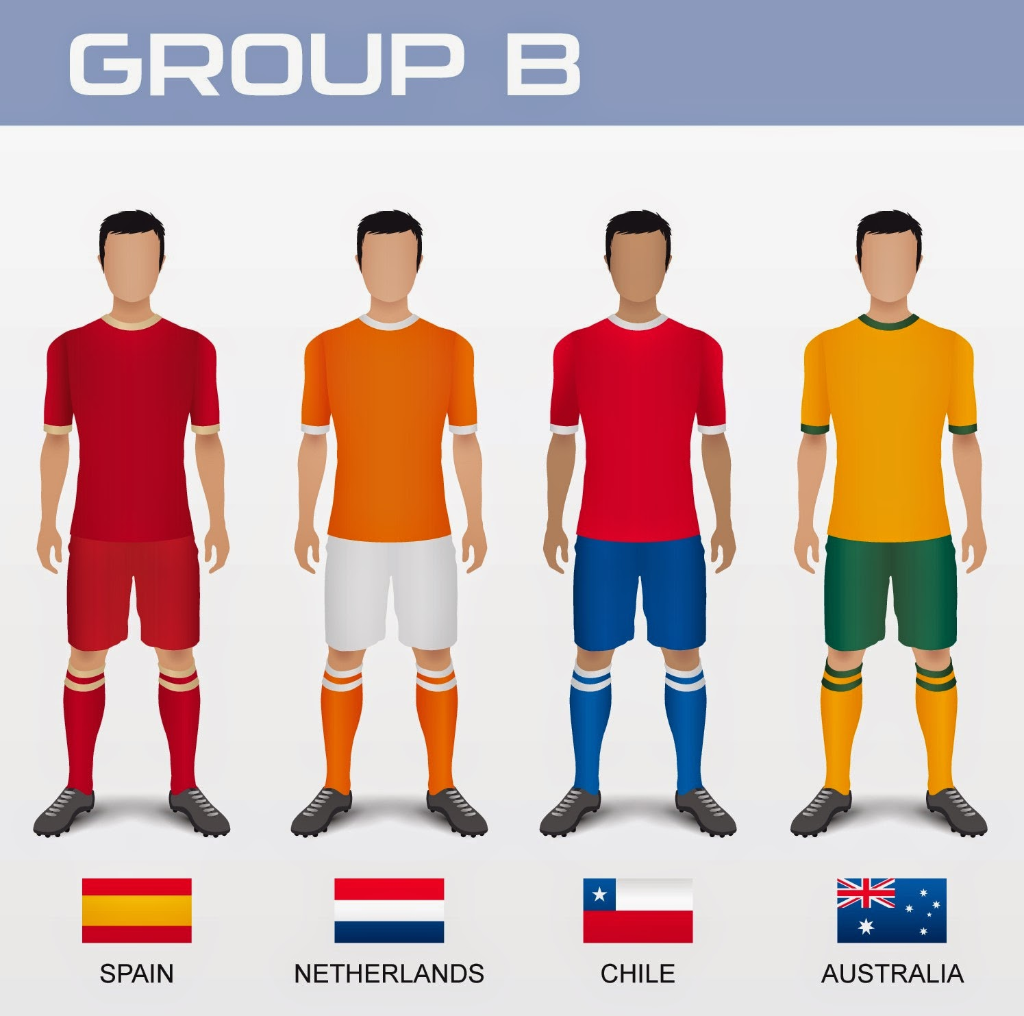 Group B TEAMS- FIFA 2014