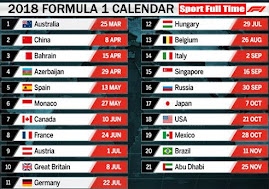 Formula One 2018 Things To Look Forward Essentially Sports Fia Releases 1 Calendar Por Sd Sport Full Time