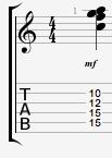 Fadd9 guitar chord