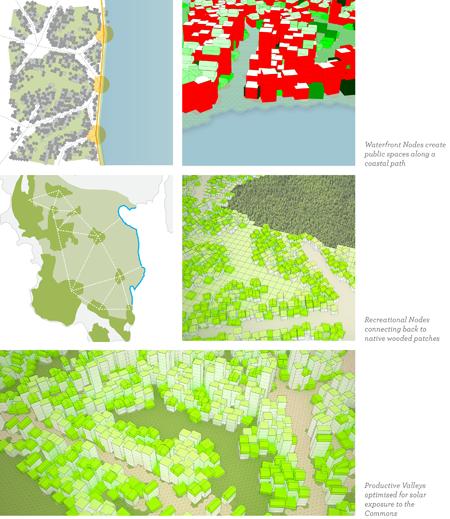 Kungsängen - Productive Blocks & Recreational Network