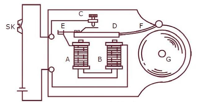Peralatan-Peralatan Yang Menggunakan Prinsip Elektromagnetik
