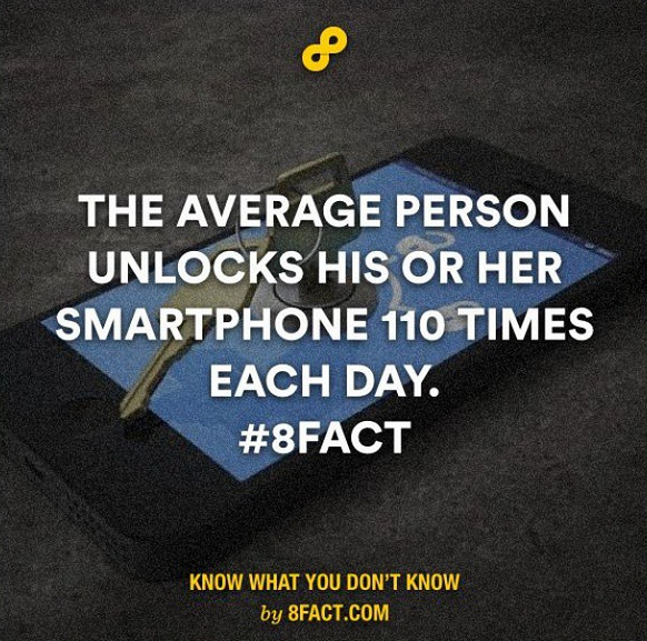 the average people unlock their phones each day