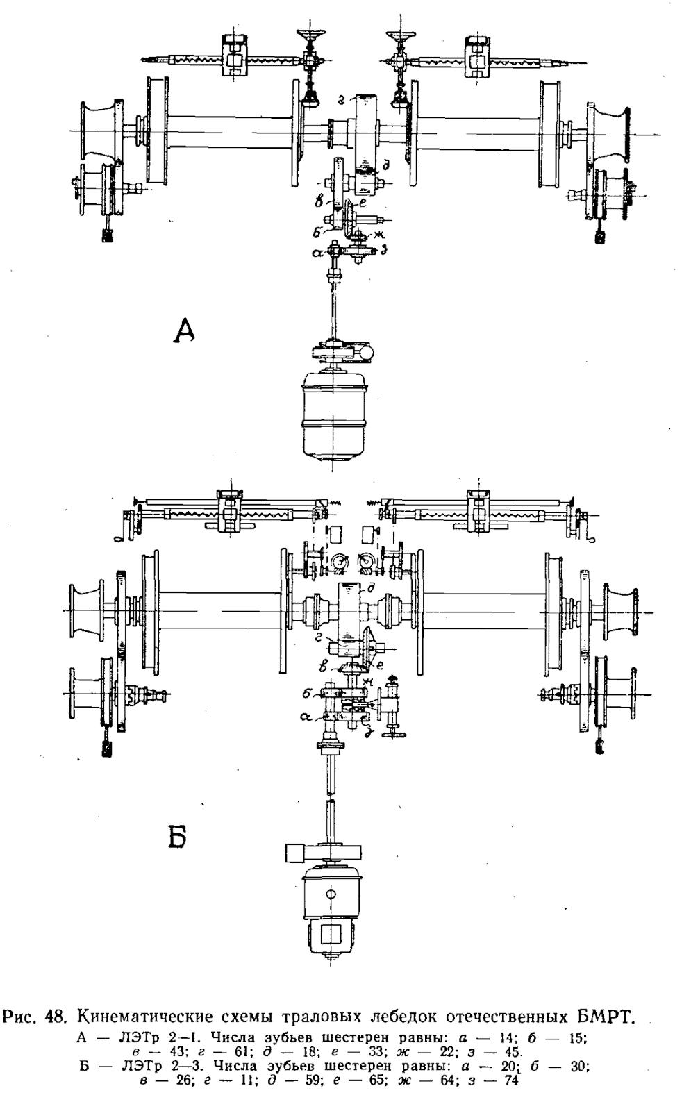 схема пебёдки для машины