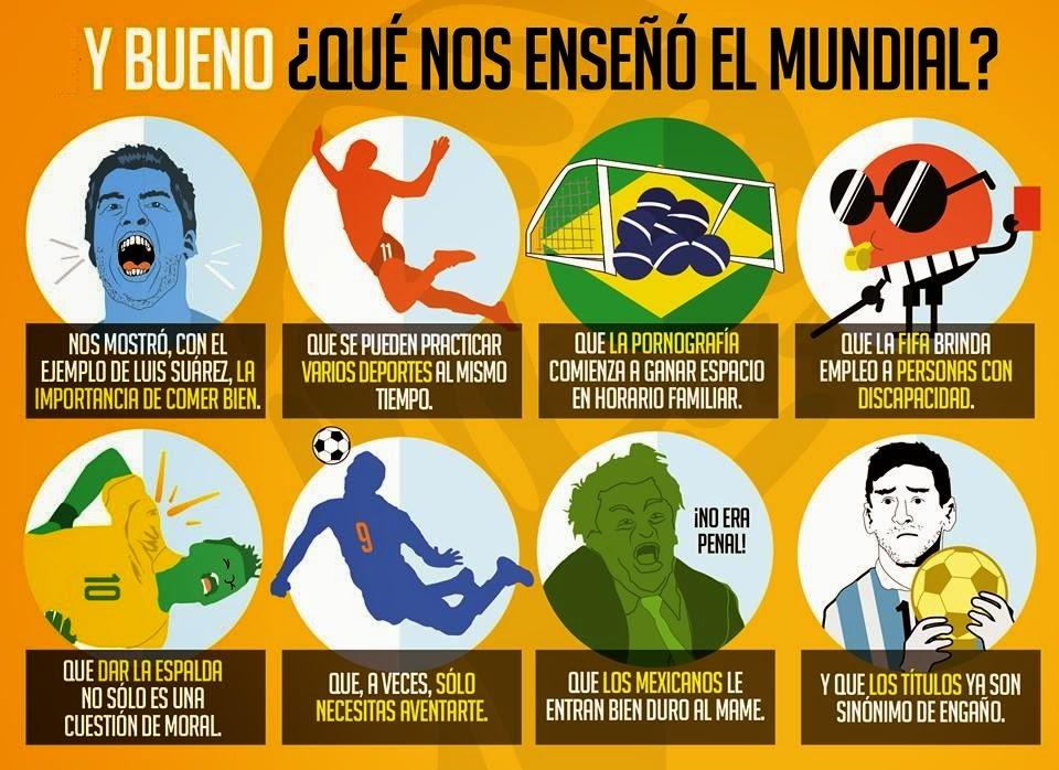 Enseñanzas del Mundial