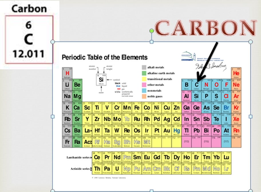 Group Number Of Carbon 117