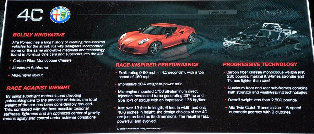 Alfa Romeo 4C Overview