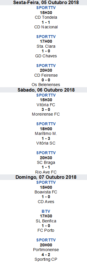 Liga Nós 2018-2019 7ºJornada