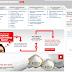Jualan Peralatan dan Perkakas Mulai Serius Garap E-Commerce