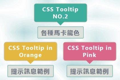 簡單漂亮的 CSS tooltip 提示框﹍(2) data-title 設定 + 疑難雜症排除