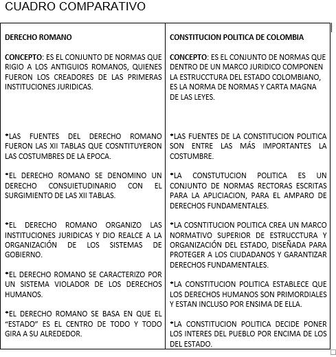Matrimonio Romano Y Venezolano : Importancia del derecho romano agosto