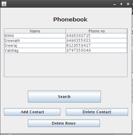 Phonebook java swing jtable example netbeans for Design table java swing
