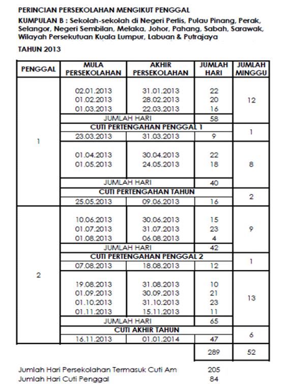 Jadual Cuti Sekolah 2013 : Kalender Persekolahan & Takwim
