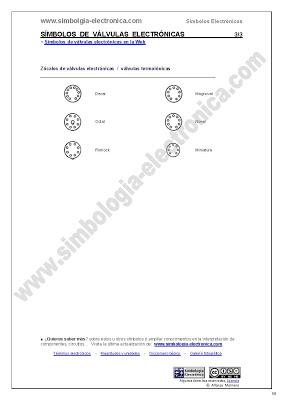 Símbolos de zócalos de válvulas electrónicas / Termoiónicas