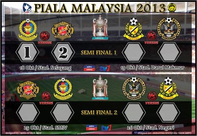 Keputusan ATM vs Kelantan 18 Oktober 2013 - Separuh Akhir Pertama Piala Malaysia 2013