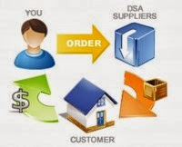 Sistem Bisnis Online