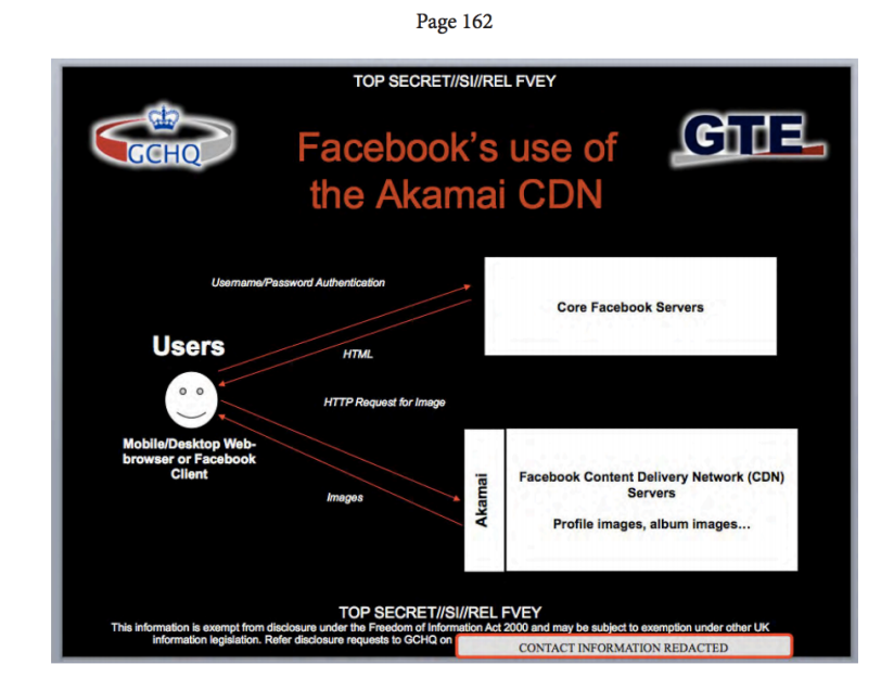 NSA slide regarding their online spying operations