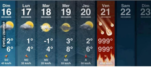 Humour (chapitre 2) - Page 14 Meteo