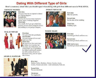 Dating in singapore tips